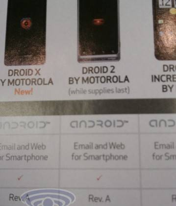 DROID-2-Discontinued
