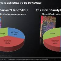 AMD_Fusion_Strategy_Slide_6