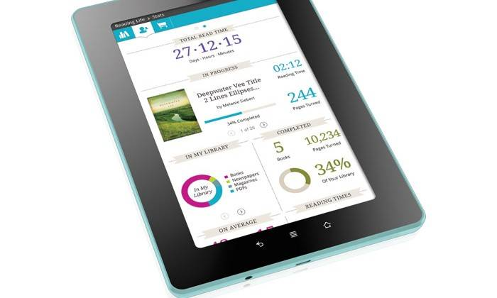 kobo vox tablet