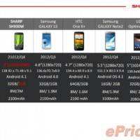 Sharp-Aquos-SH930W-Android-Jelly-Bean-1080p-price-HK-3