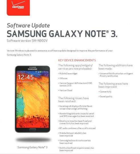 verizon-galaxy-note-3-update