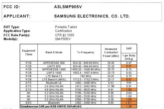 samsung-galaxy-notepro-verizon-fcc
