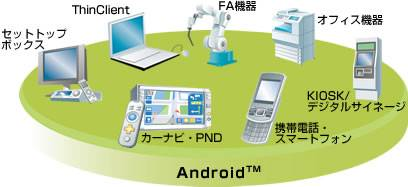 fujitsu_service_built_for_android