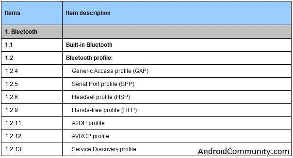 htc_hero_bluetooth_profiles_sg