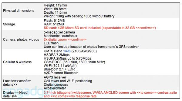 google_nexus_one_specifications_leak_1