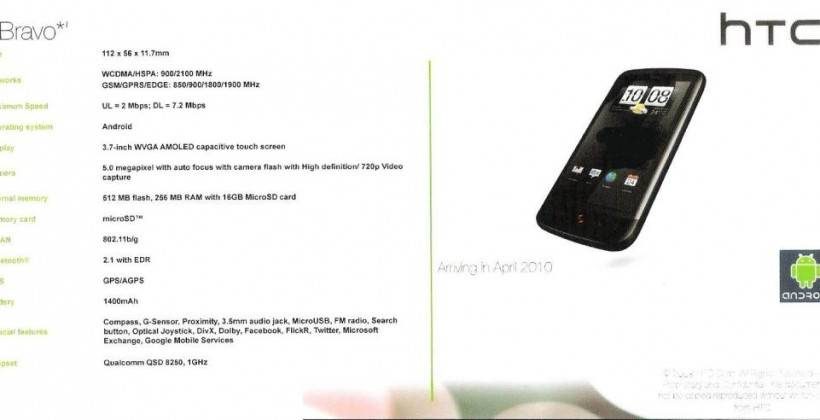 htc_2010_product_roadmap_19_htc_bravo_specs