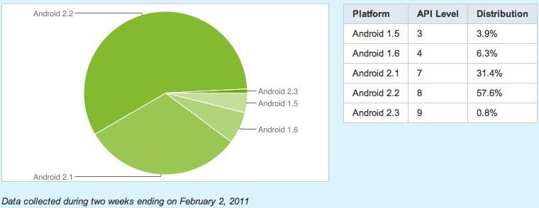 android_platform_versions-1