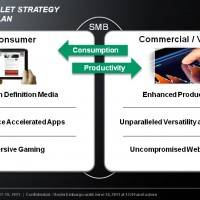 AMD_Fusion_Strategy_Slide_15