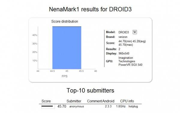 droid3_benchmarks