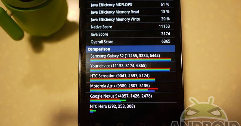 pre_cfbench_samsung_epic4gtouch_gsii