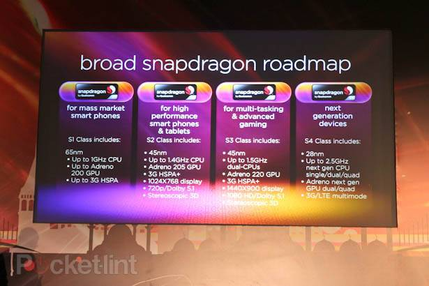 qualcomm-snapdragon-getting-faster-now-0