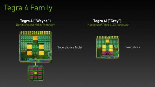 Tegra 4 Family