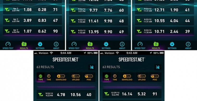iphone_verizonspeeds