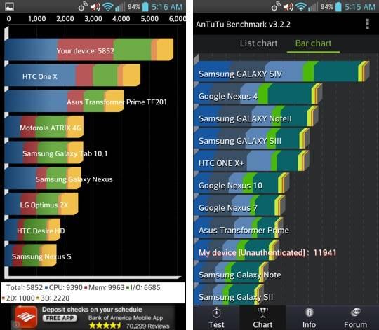 lucid-2-benchmarks