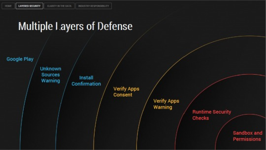 google-android-multi-layered-defenses-2