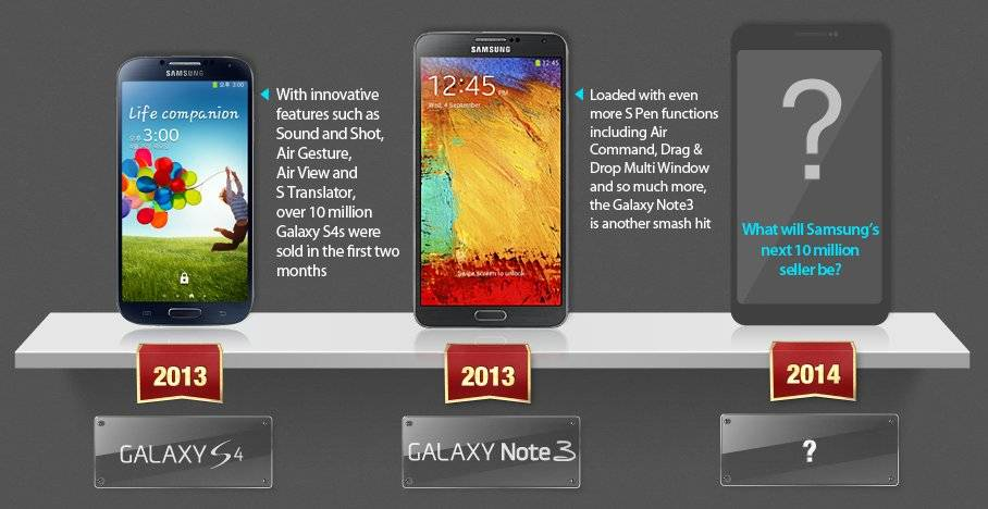 samsung-galaxy-note-3-10-million