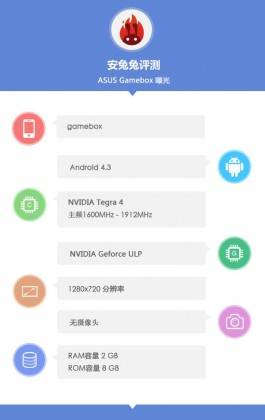 asus-gamebox-antutu-1