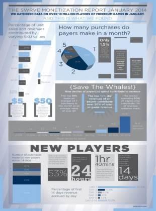 swrve_infographic