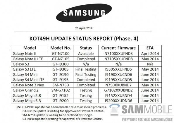 samsung-android-4.4-update-table-2