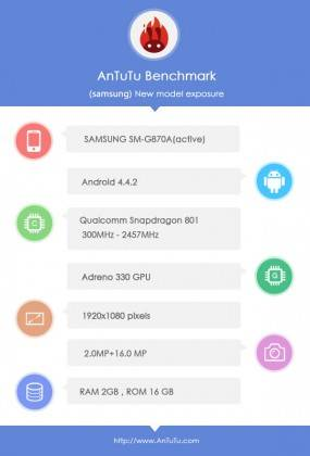 samsung-galaxy-s5-active-2