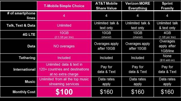 t-mobile-plus-ten-600x336