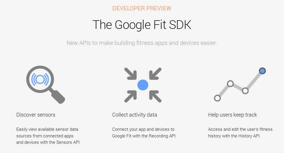 Google Fit SDK preview launched to give devs a head start