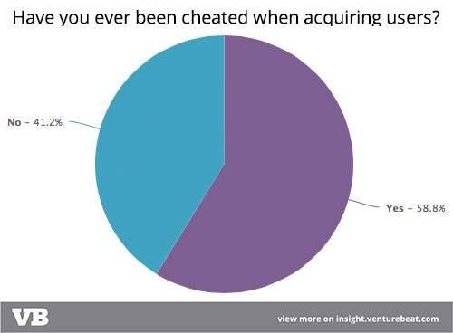 cheated-2015