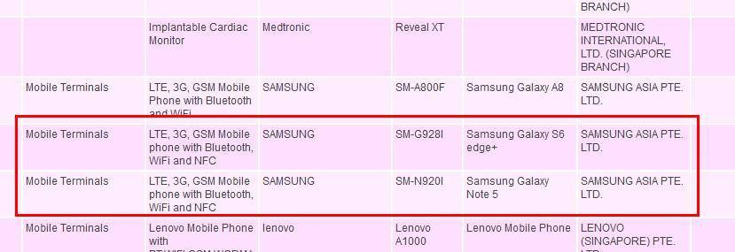 Samsung Galaxy Note 5 SG Certification 2