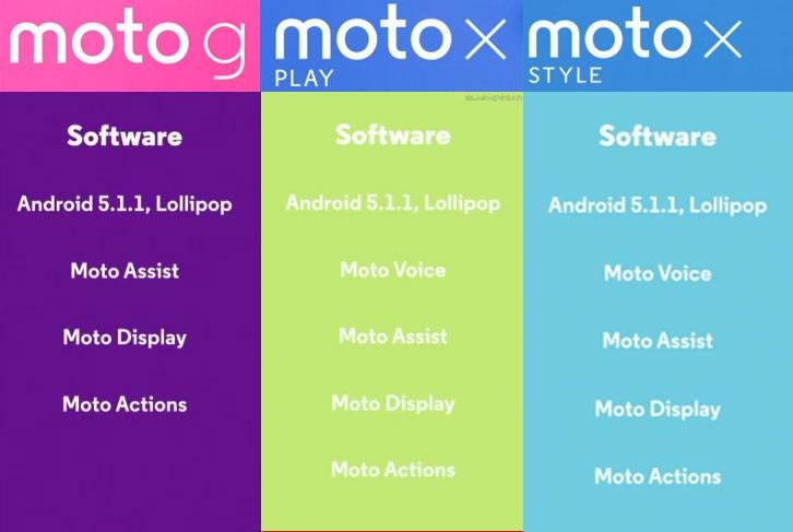 moto_specwar_software
