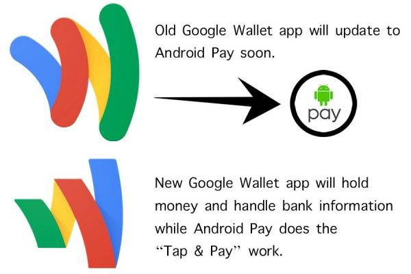 Google officially launches Android Pay,