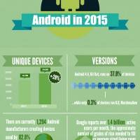 android_infographic