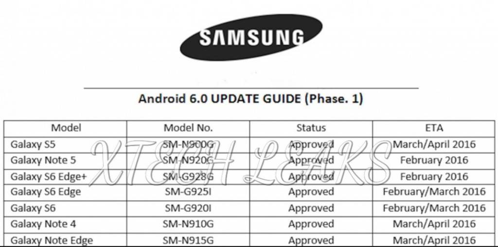 Samsung-galaxy-android-6-update-roadmap-1068x530
