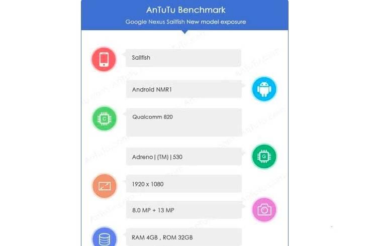 Google Nexus Sailfish sighted on AnTuTu benchmark - Android