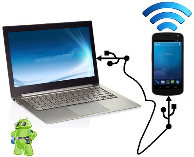 SimpleRT is for Android reverse tethering, share your PC's