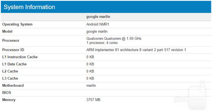 Google Pixel XL  HTC Marlin