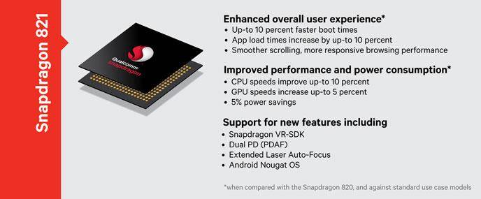 qc_snapdragon_821_enhancements-feature_0