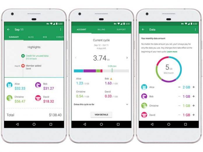 Google's Project Fi now offering group plans for family and friends