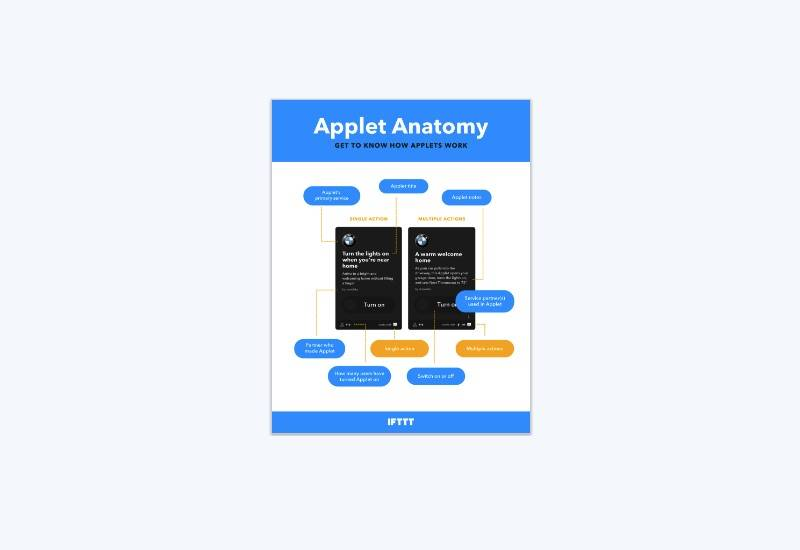 IFTTT moves from Recipes to Applets for a more advanced