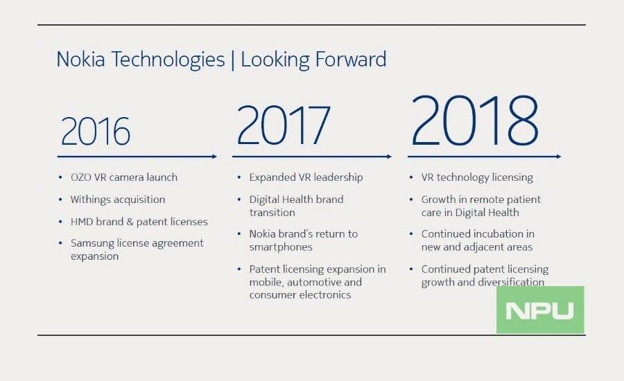 nokia-technologies-2017-global-launch
