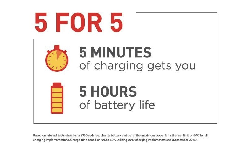 qualcomm-quick-charge-4-0