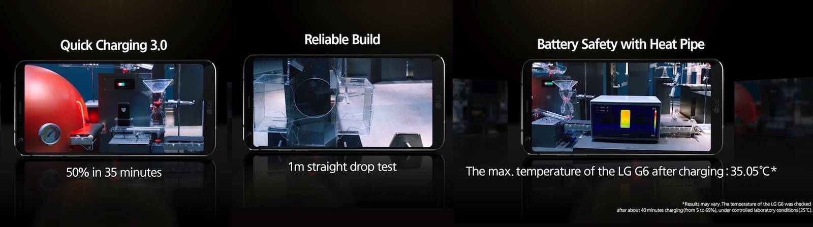 LG G6 passes through a Rube Goldberg machine in a fun demo video