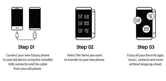 Samsung Smart Switch site revamped to woo iPhone refugees