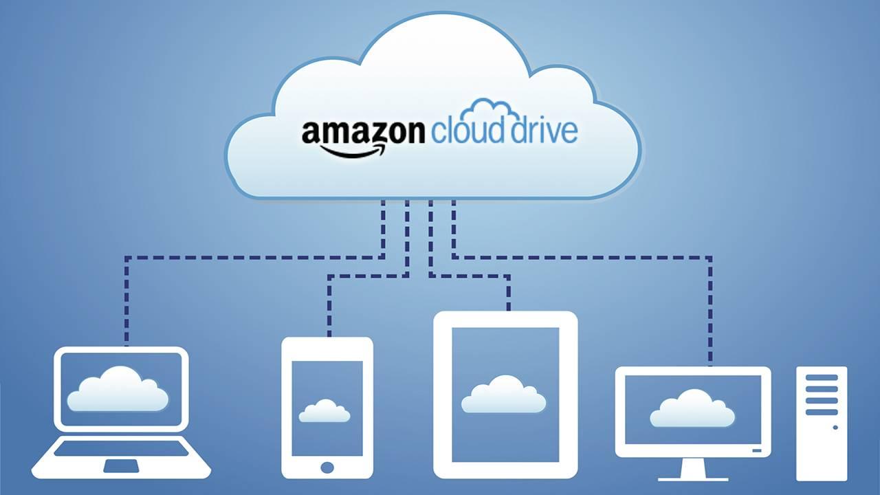 Amazon unlimited video storage