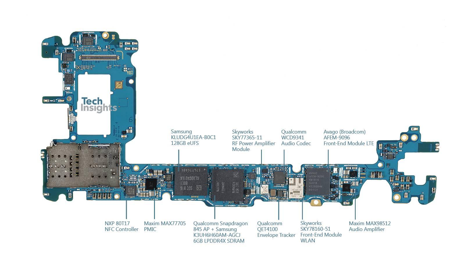 Pm8005 Qualcomm