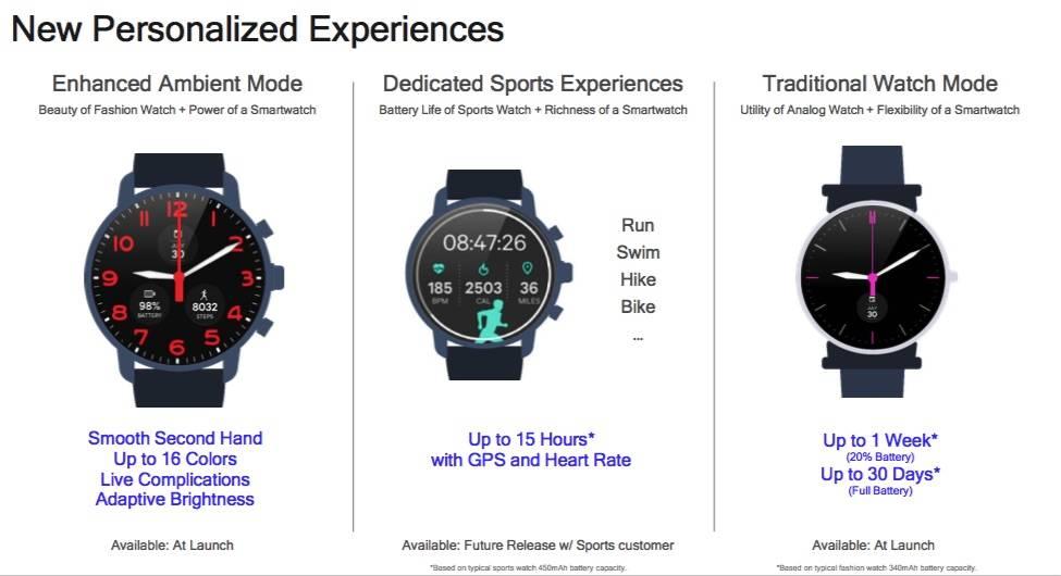 Qualcomm Snapdragon Wear 3100 Platform