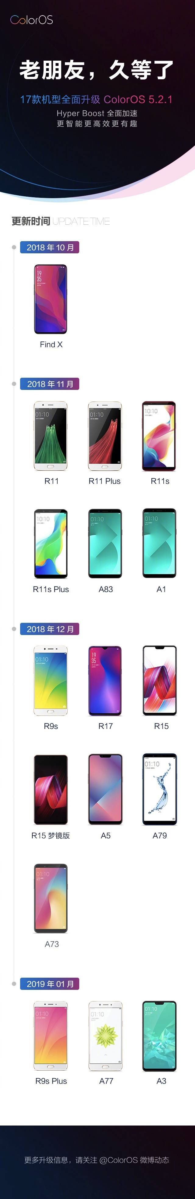 ColorOS 5 2 1with Hyper Boost ready for most OPPO phones - Android