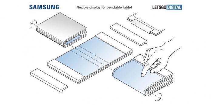SAMSUNG Flexible and Bendable Display