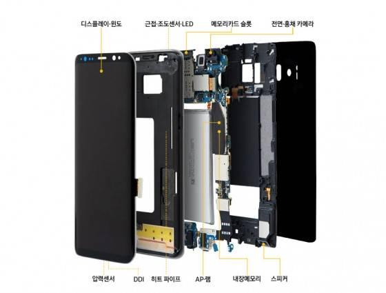 Samsung Galaxy S10 SLP circuit board