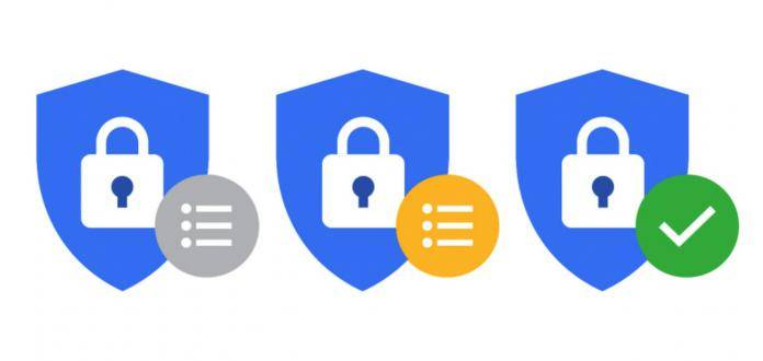 Google Security Checkup Location Privacy