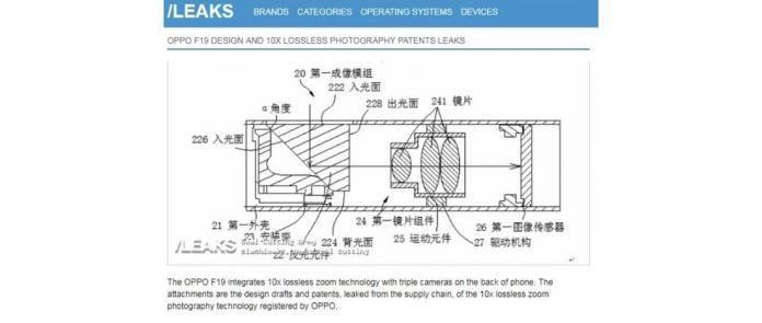 OPPO F19 Design